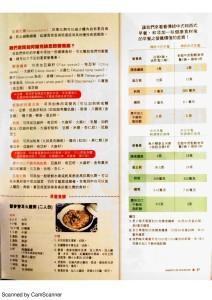 April foodoir2-page-002